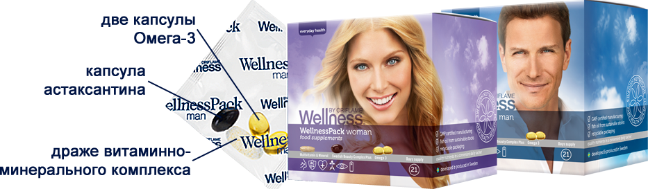 женские витамины орифлейм wellness_pack
